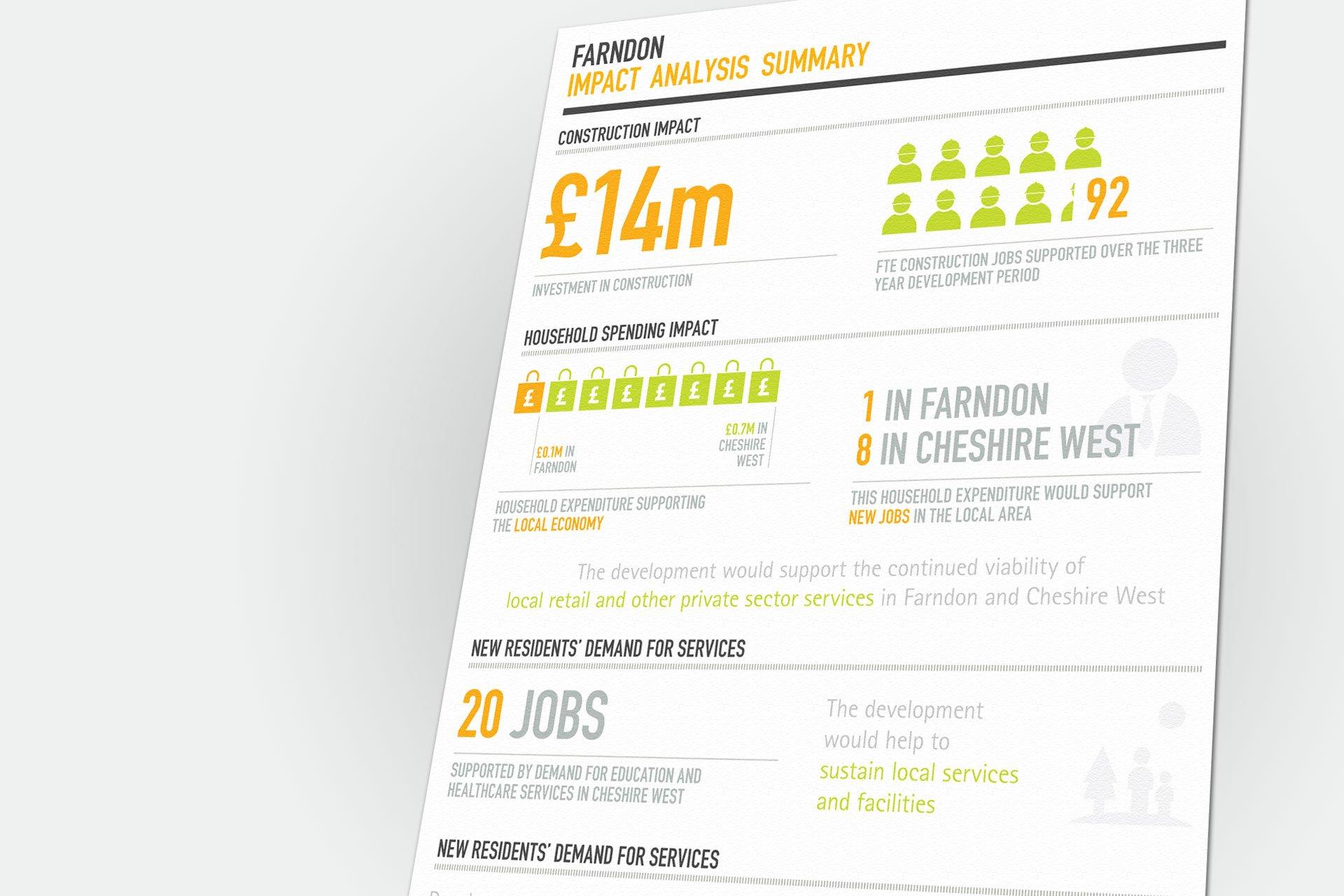 Regeneris infographics